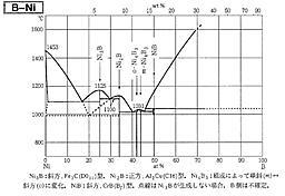 Electroless nickel-boron plating