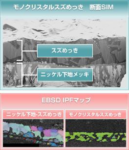 post-50_item.jpg